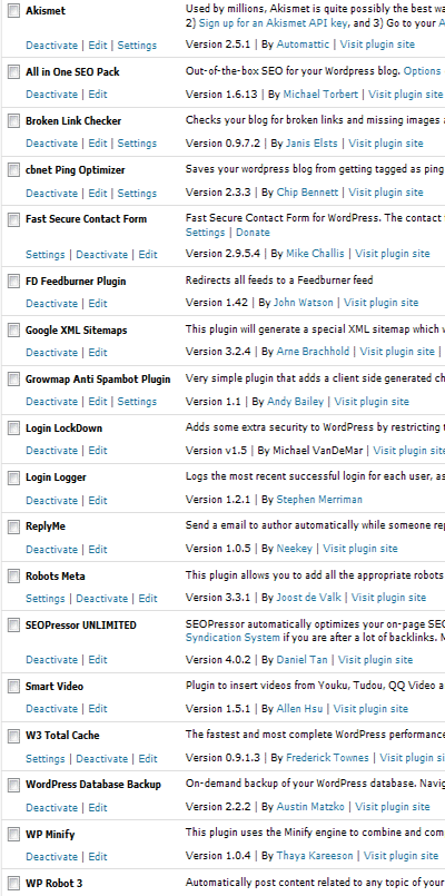 best blog plugins